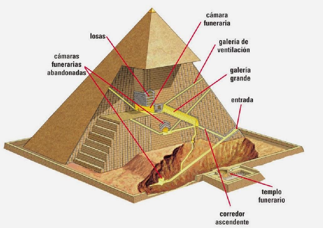 interior pirámide Keops